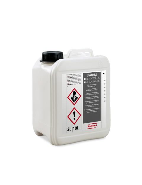 Electrolyte Glaze liquid Renfert